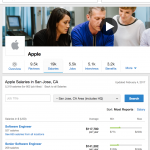 Facebook, Microsoft, Apple, Google, TIエンジニアの手取り年収比較