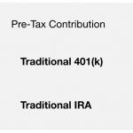 アメリカの年金制度の一つ、401(K)とは